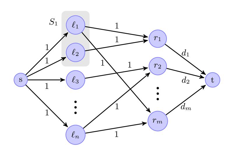 Funes el memorioso flow network example flow network example ccuart Choice Image